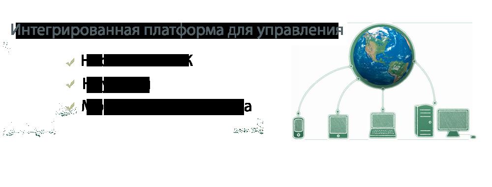 Управление сетями нескольких клиентов